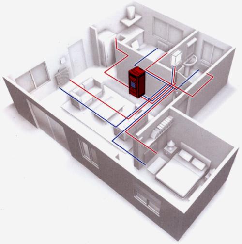 mcz pelletofen suite hydro 22kw wasser und luft inkl hocheffizienzpumpe askoll es 25 60 80. Black Bedroom Furniture Sets. Home Design Ideas